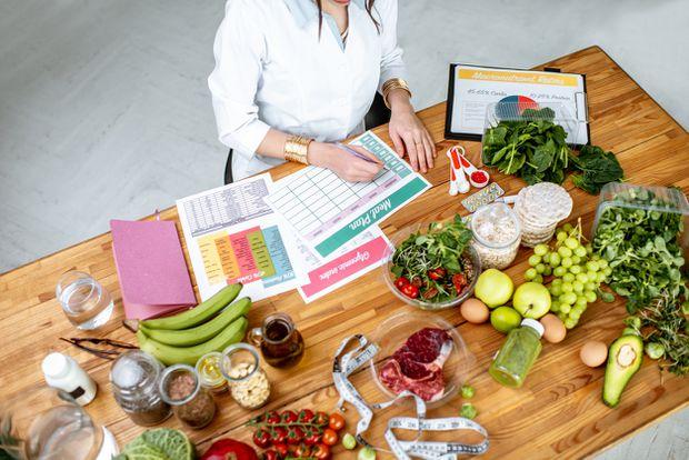 планирование продовольственных покупок